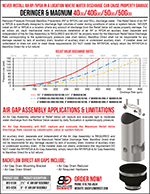 Backflow Direct Product Warranty
