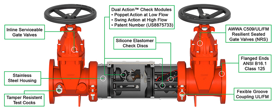 Magnum Double Check Backflow Preventer DC Cutaway